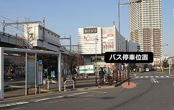 ③ 東京理科大学